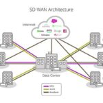 SD-WAN-diagram-s