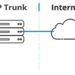 sip-trunking-01