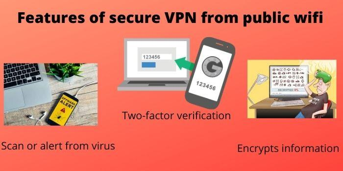 Features of secure VPN from public wifi