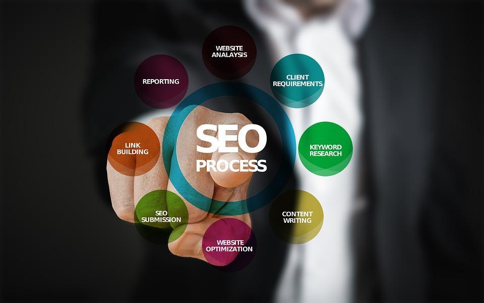 Have An Authoritative Website